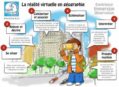 La réalité virtuelle en univers social